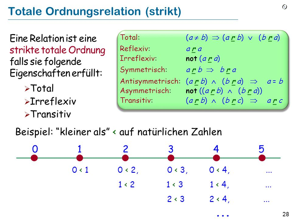 Totale Ordnungsrelation (strikt)