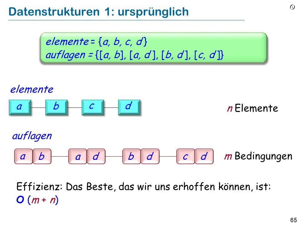 Datenstrukturen 1: ursprünglich
