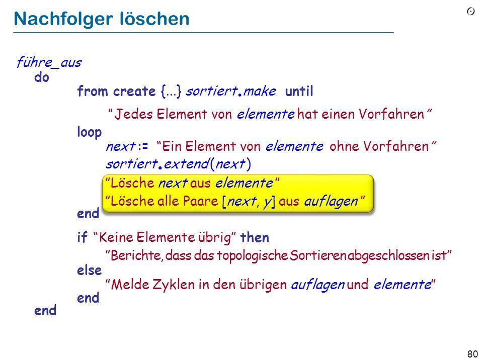 Nachfolger löschen führe_aus do from create {...} sortiert.make until
