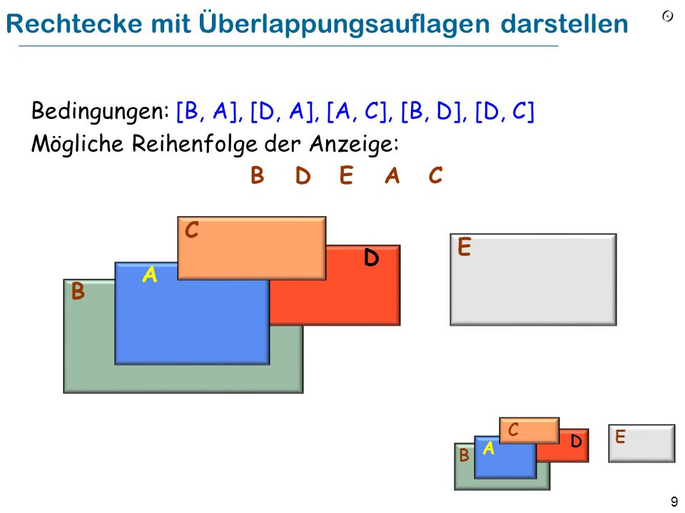 Rechtecke mit Überlappungsauflagen darstellen