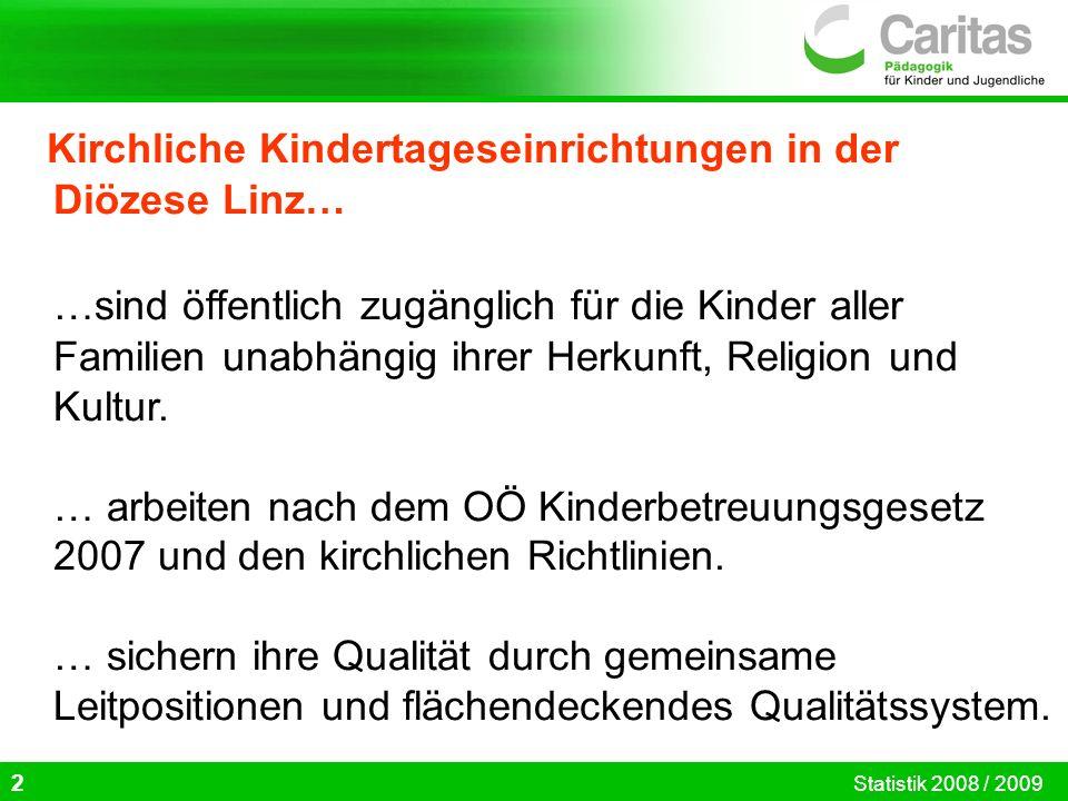 Kirchliche Kindertageseinrichtungen in der Diözese Linz…