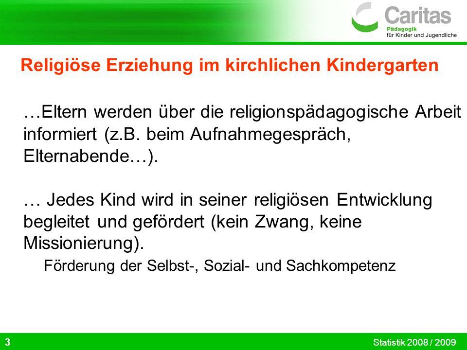 Religiöse Erziehung im kirchlichen Kindergarten