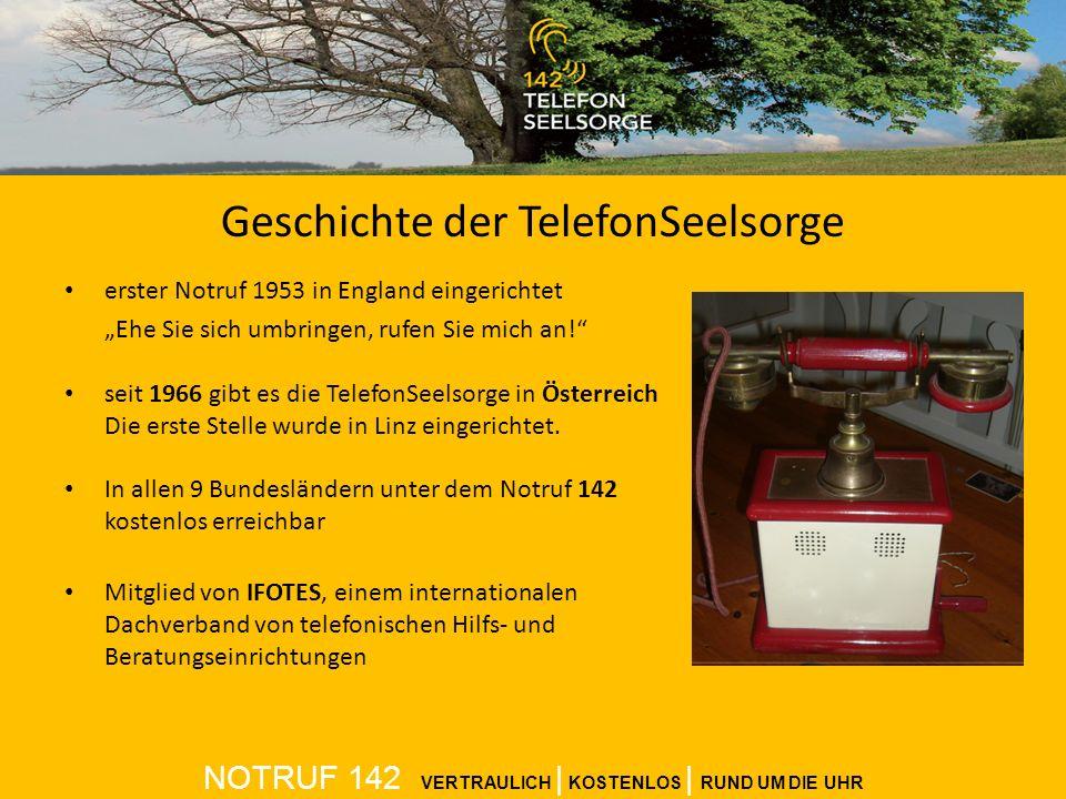 Geschichte der TelefonSeelsorge