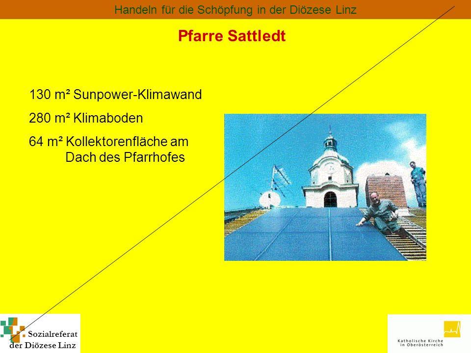Pfarre Sattledt 130 m² Sunpower-Klimawand 280 m² Klimaboden