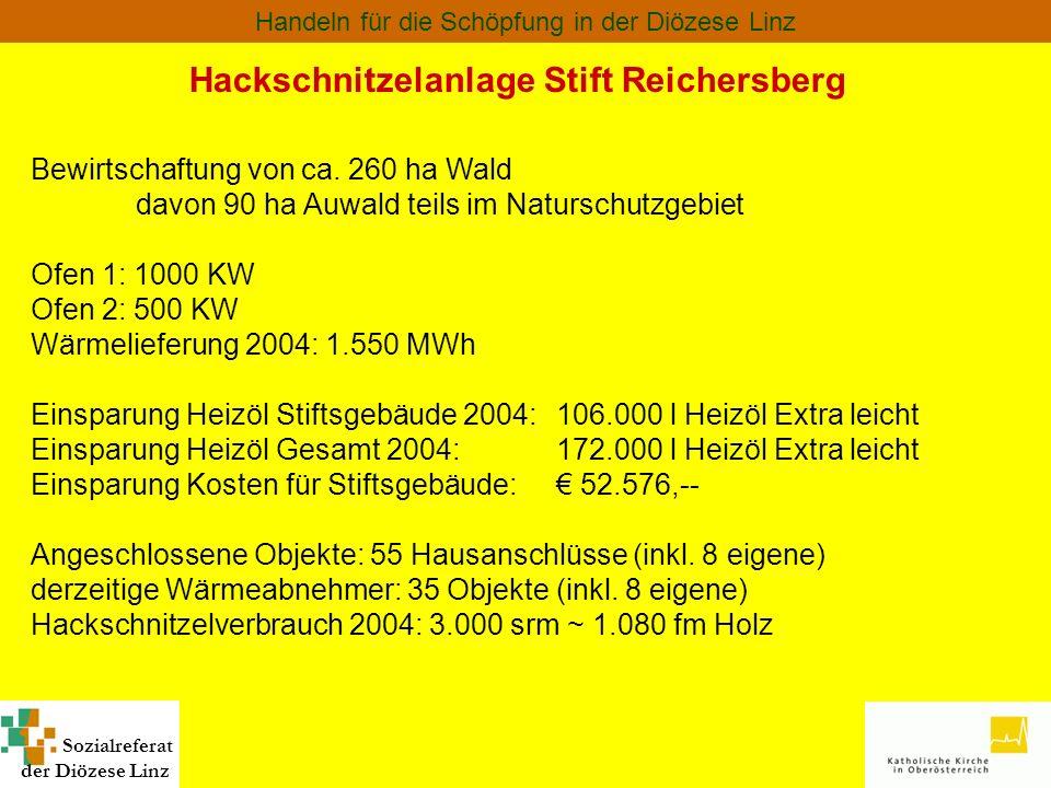 Hackschnitzelanlage Stift Reichersberg