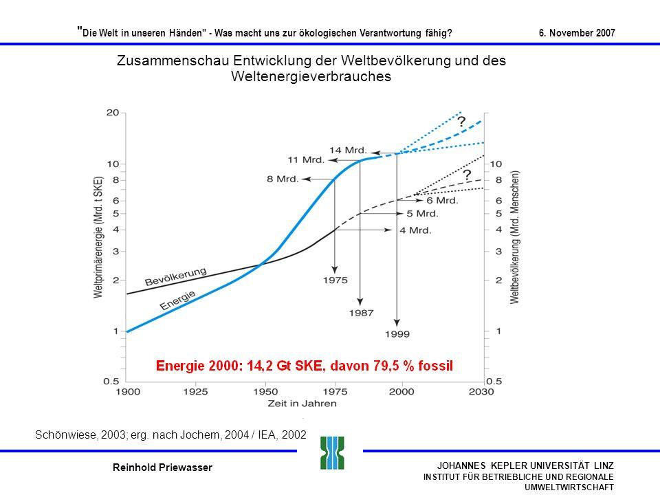 Zusammenschau Entwicklung der Weltbevölkerung und des Weltenergieverbrauches