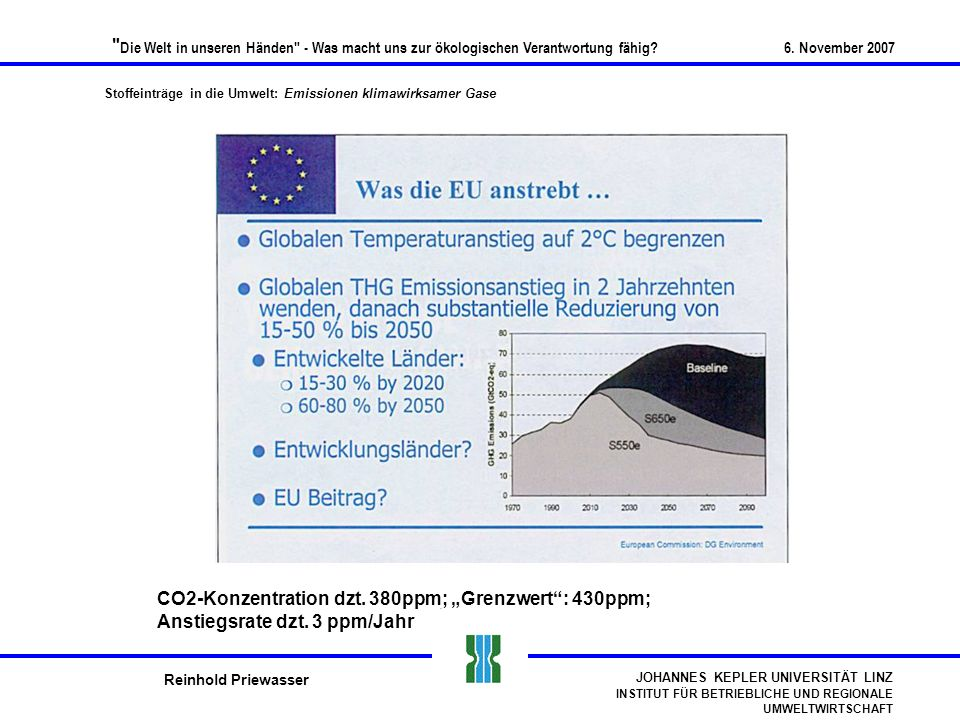 "CO2-Konzentration dzt. 380ppm; ""Grenzwert : 430ppm;"