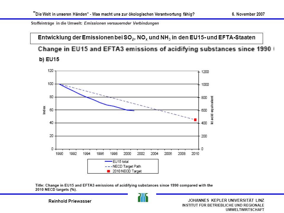 Stoffeinträge in die Umwelt: Emissionen versauernder Verbindungen