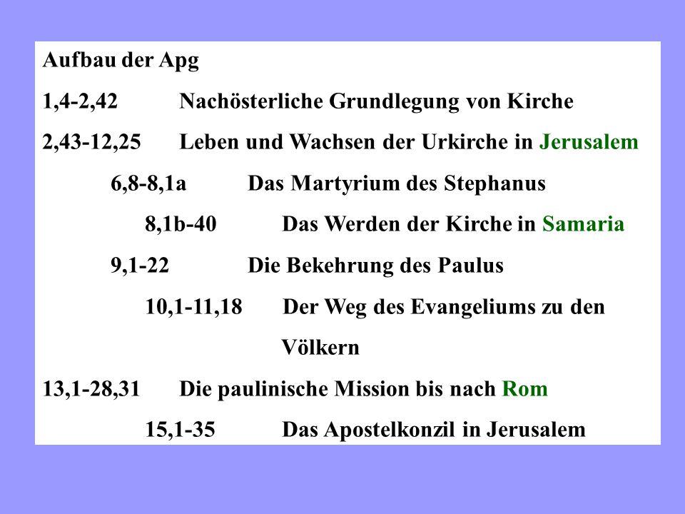 Aufbau der Apg 1,4-2,42 Nachösterliche Grundlegung von Kirche. 2,43-12,25 Leben und Wachsen der Urkirche in Jerusalem.