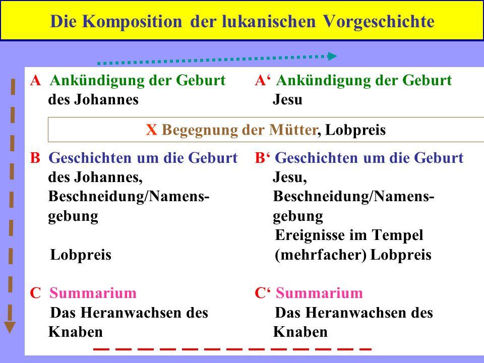 Die Komposition der lukanischen Vorgeschichte