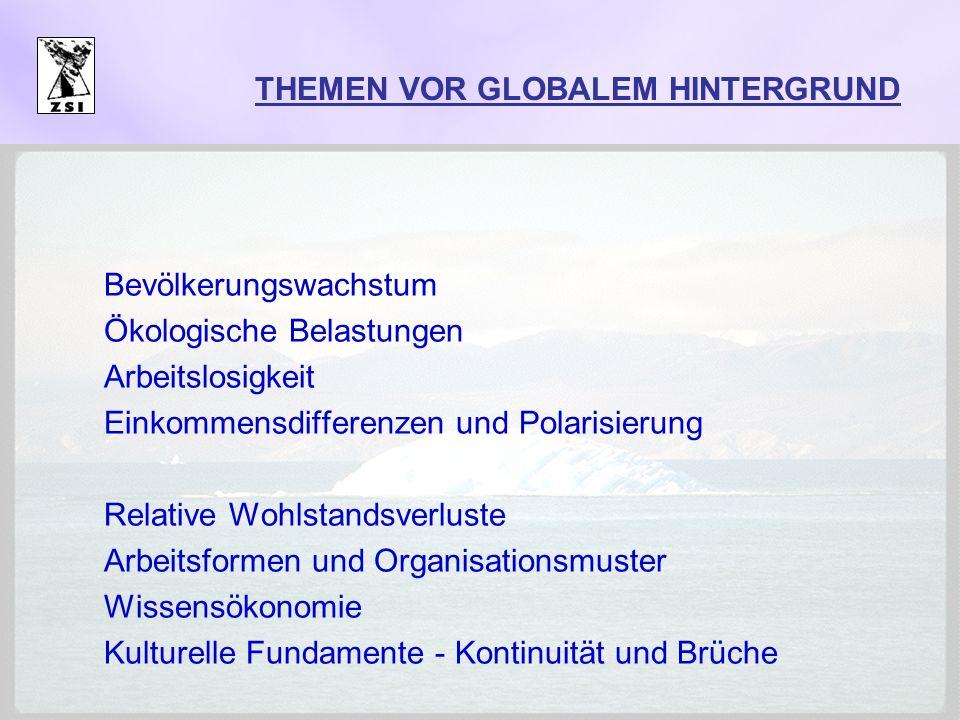 THEMEN VOR GLOBALEM HINTERGRUND