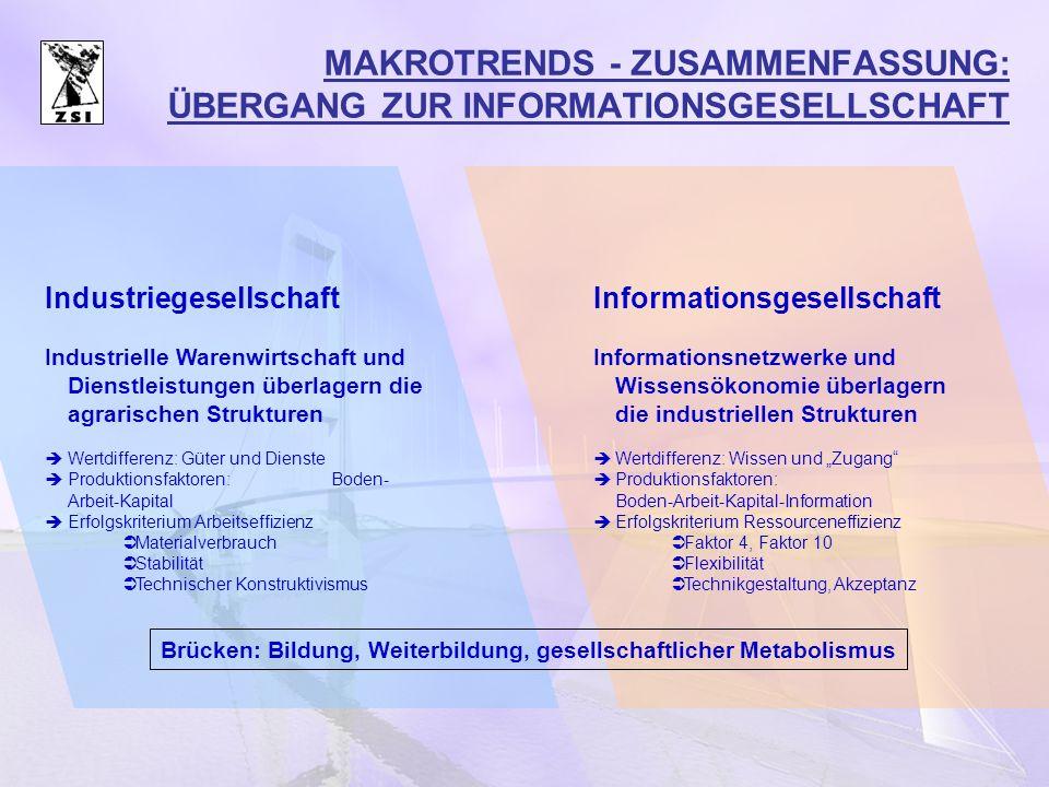 MAKROTRENDS - ZUSAMMENFASSUNG: ÜBERGANG ZUR INFORMATIONSGESELLSCHAFT