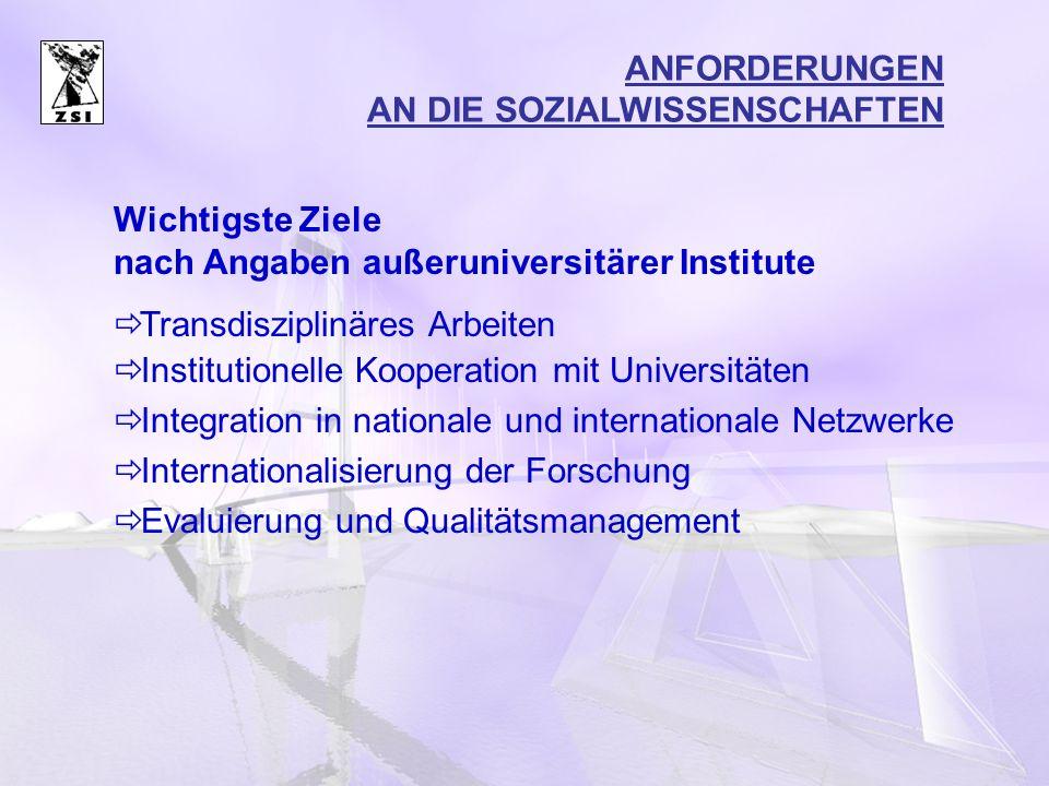 ANFORDERUNGEN AN DIE SOZIALWISSENSCHAFTEN. Wichtigste Ziele. nach Angaben außeruniversitärer Institute.