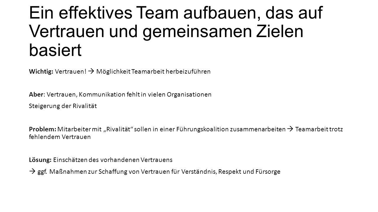 Ein effektives Team aufbauen, das auf Vertrauen und gemeinsamen Zielen basiert
