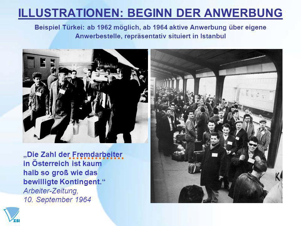 ILLUSTRATIONEN: BEGINN DER ANWERBUNG Beispiel Türkei: ab 1962 möglich, ab 1964 aktive Anwerbung über eigene Anwerbestelle, repräsentativ situiert in Istanbul
