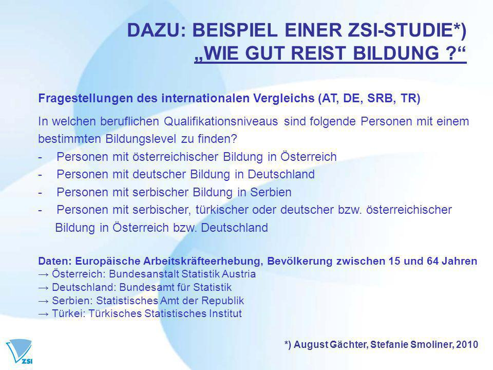 """DAZU: BEISPIEL EINER ZSI-STUDIE*) """"WIE GUT REIST BILDUNG"""