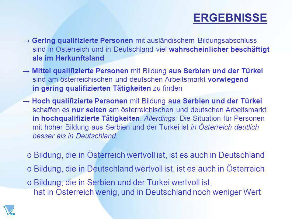 ERGEBNISSE → Gering qualifizierte Personen mit ausländischem Bildungsabschluss.