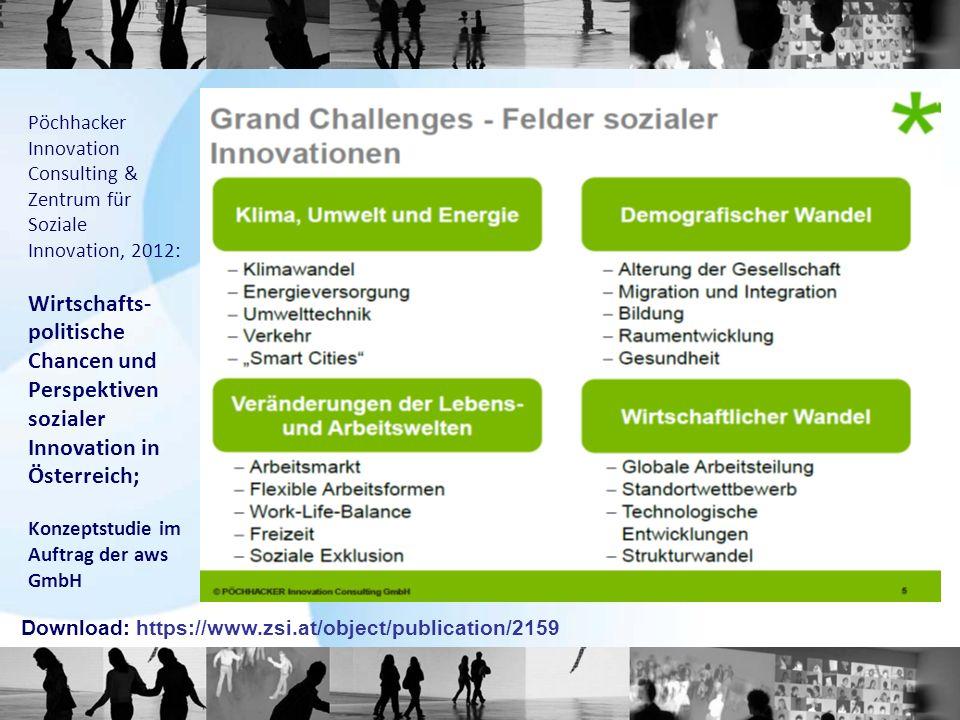 Pöchhacker Innovation Consulting & Zentrum für Soziale Innovation, 2012: Wirtschafts-politische Chancen und Perspektiven sozialer Innovation in Österreich; Konzeptstudie im Auftrag der aws GmbH