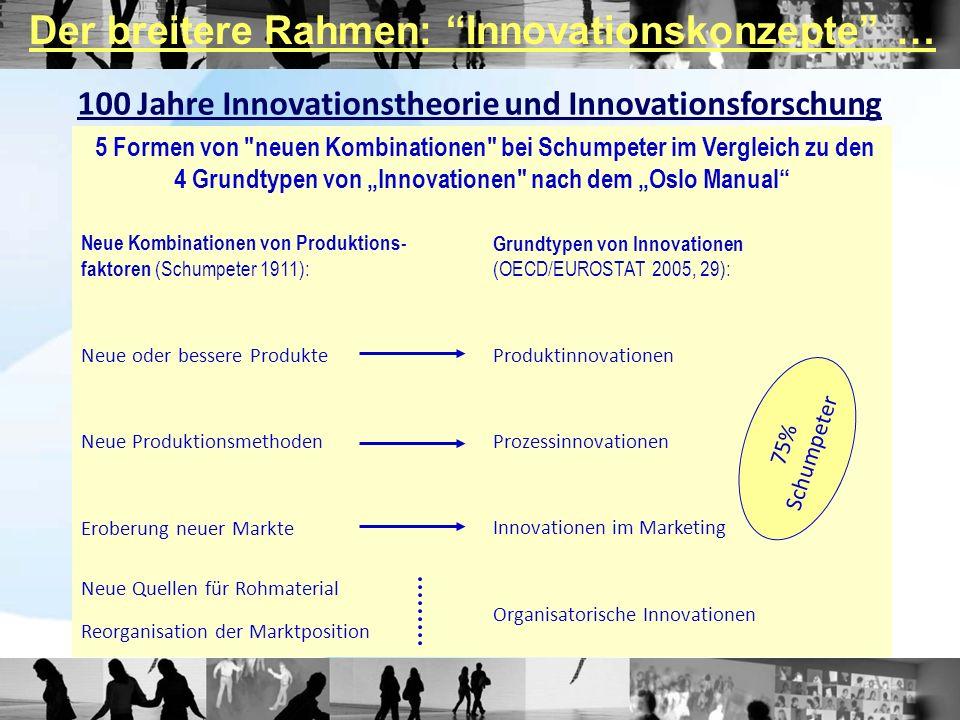 100 Jahre Innovationstheorie und Innovationsforschung
