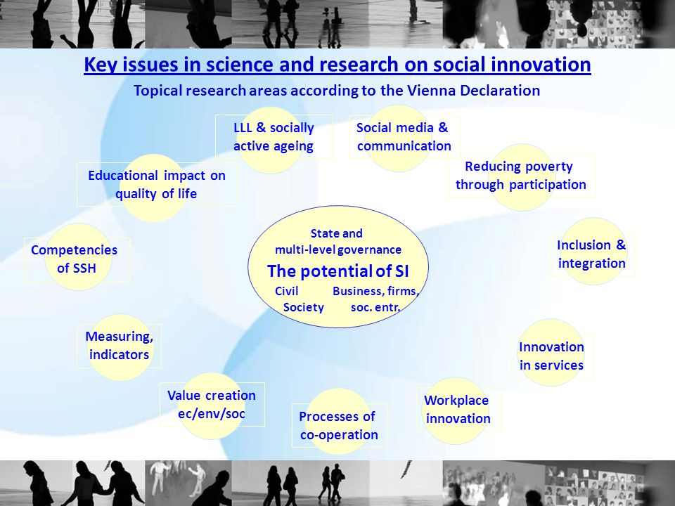 Key issues in science and research on social innovation