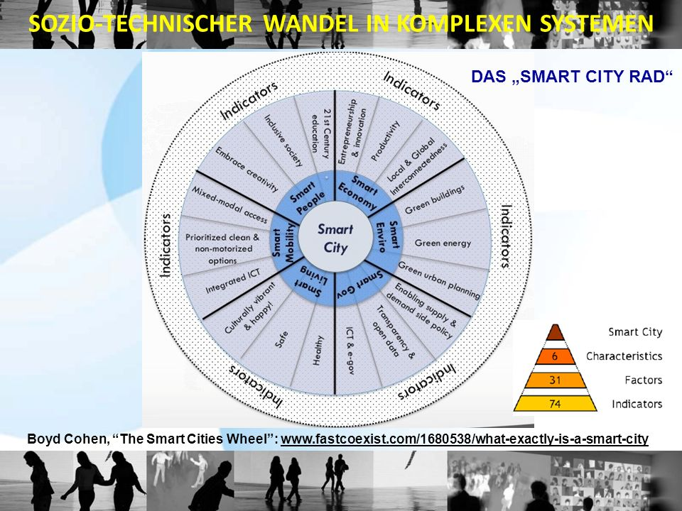 SOZIO-TECHNISCHER WANDEL IN KOMPLEXEN SYSTEMEN