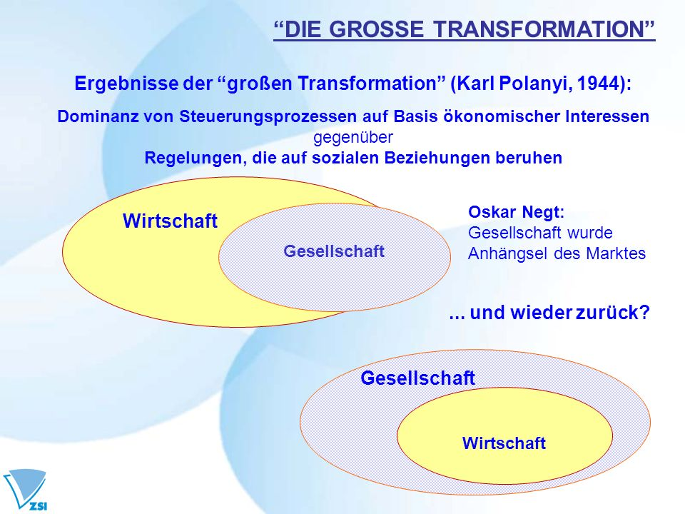 DIE GROSSE TRANSFORMATION