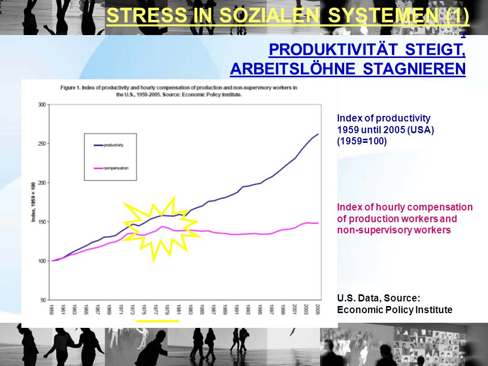 STRESS IN SOZIALEN SYSTEMEN (1)