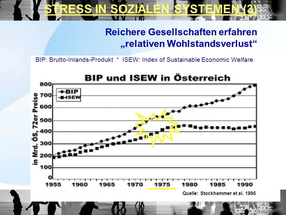 STRESS IN SOZIALEN SYSTEMEN (3)