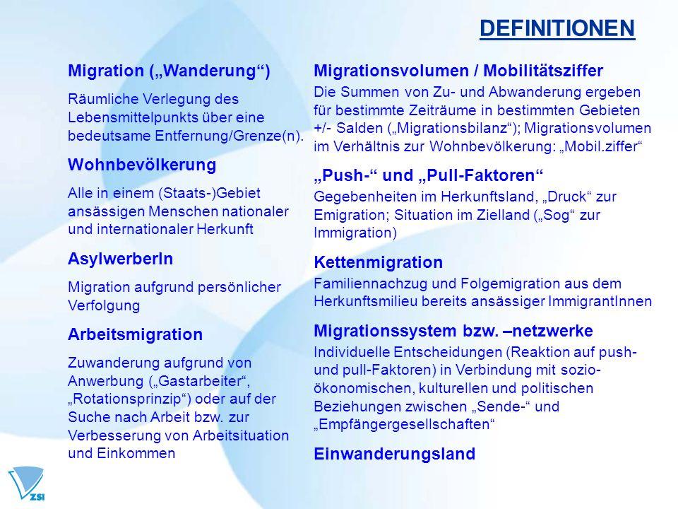 """DEFINITIONEN Migration (""""Wanderung ) Wohnbevölkerung AsylwerberIn"""