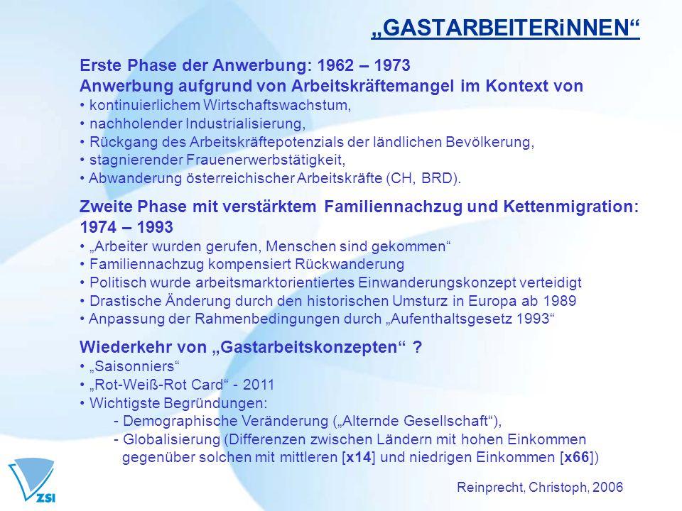 """""""GASTARBEITERiNNEN Erste Phase der Anwerbung: 1962 – 1973"""