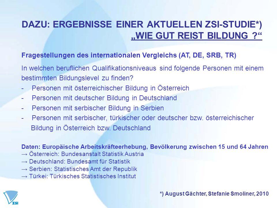 """DAZU: ERGEBNISSE EINER AKTUELLEN ZSI-STUDIE. ) """"WIE GUT REIST BILDUNG"""