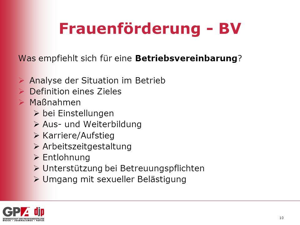Frauenförderung - BV Was empfiehlt sich für eine Betriebsvereinbarung