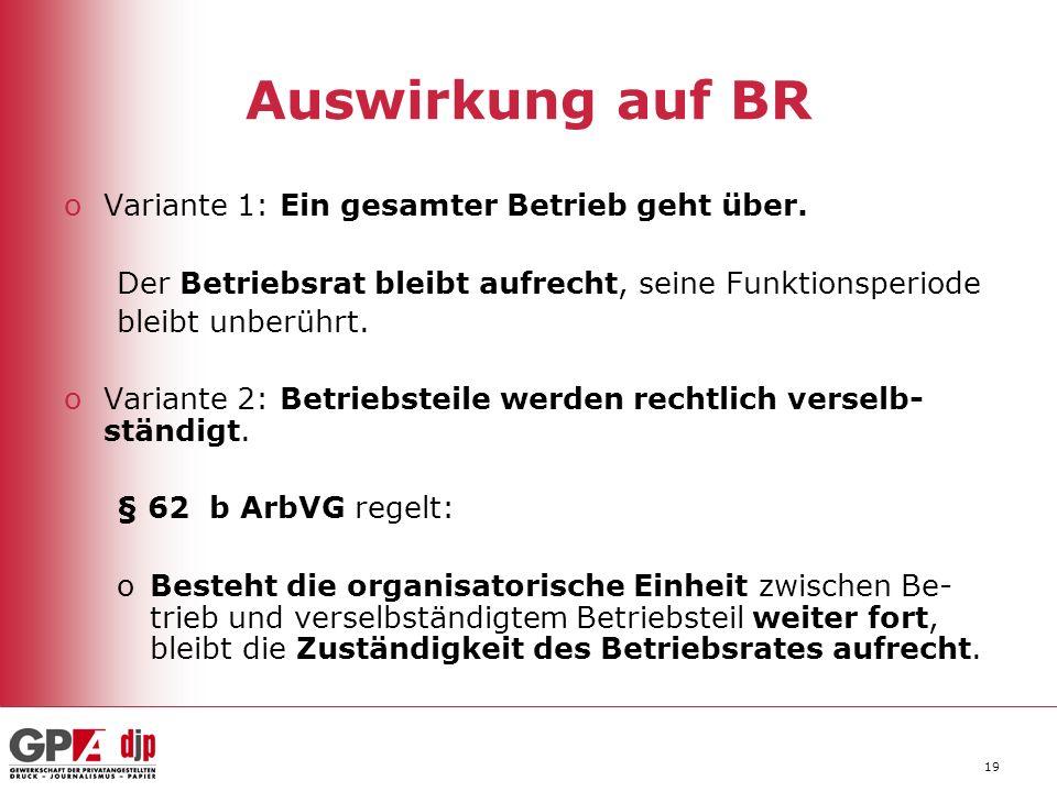 Auswirkung auf BR Variante 1: Ein gesamter Betrieb geht über.