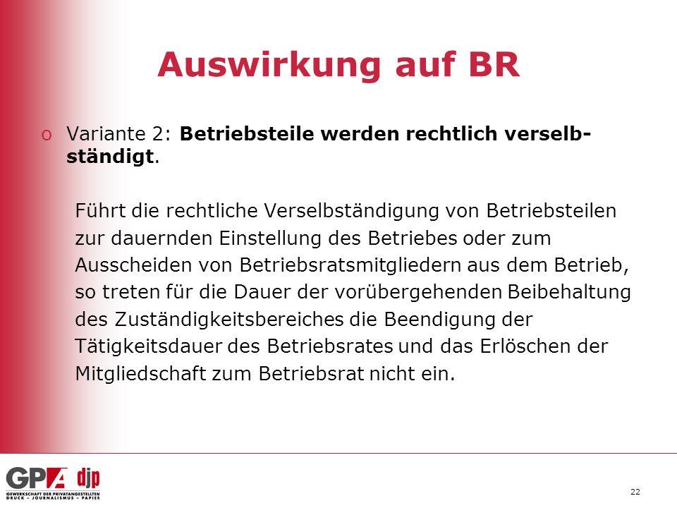 Auswirkung auf BR Variante 2: Betriebsteile werden rechtlich verselb-ständigt. Führt die rechtliche Verselbständigung von Betriebsteilen.