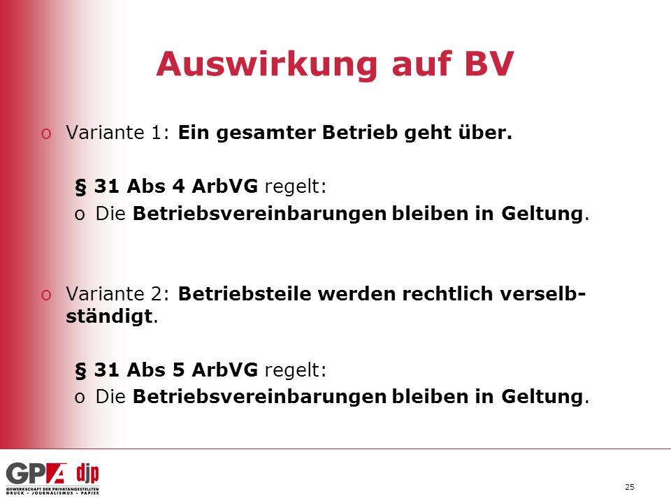 Auswirkung auf BV Variante 1: Ein gesamter Betrieb geht über.