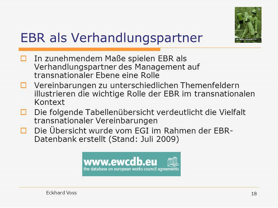 EBR als Verhandlungspartner