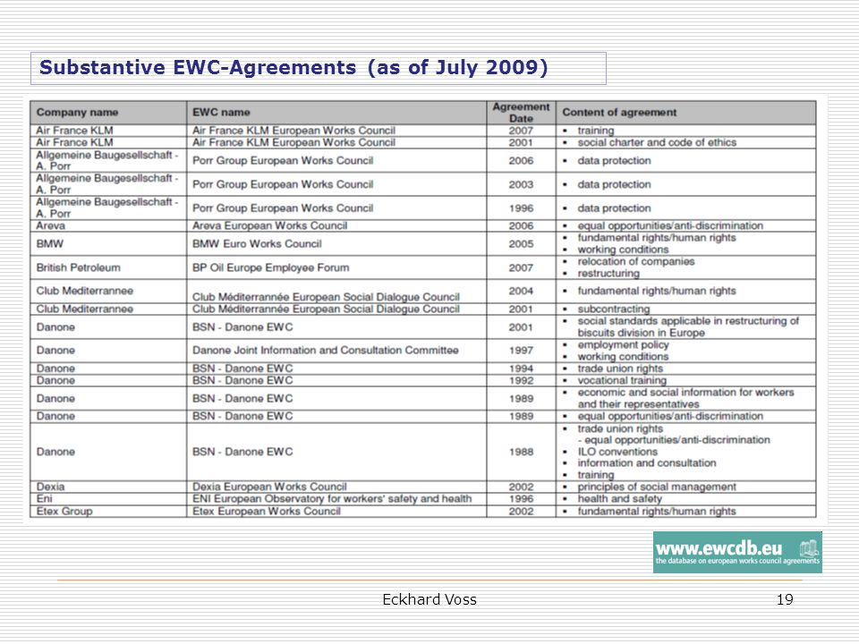 Substantive EWC-Agreements (as of July 2009)