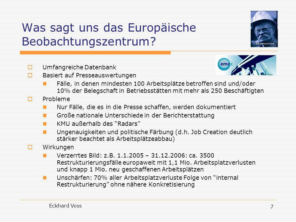 Was sagt uns das Europäische Beobachtungszentrum
