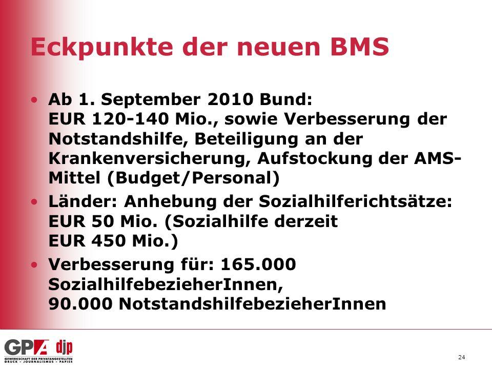 Eckpunkte der neuen BMS