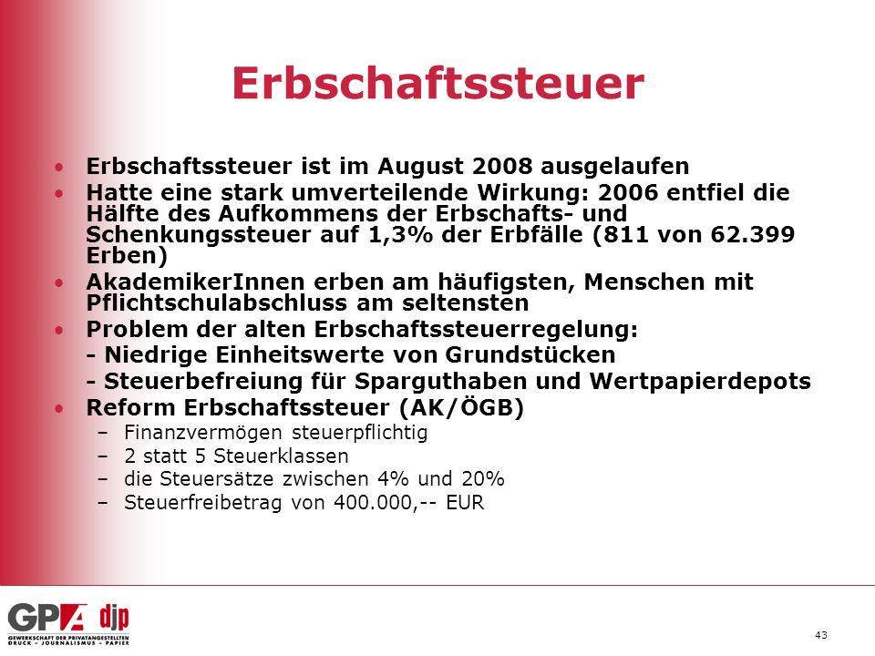 Erbschaftssteuer Erbschaftssteuer ist im August 2008 ausgelaufen