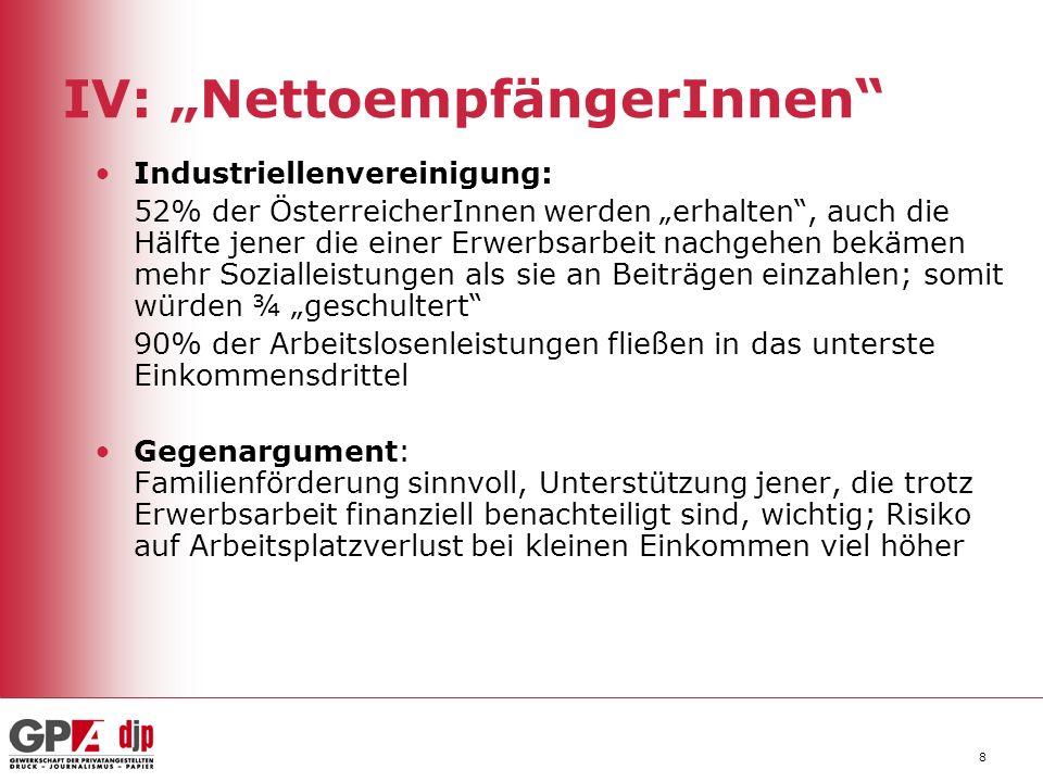 """IV: """"NettoempfängerInnen"""