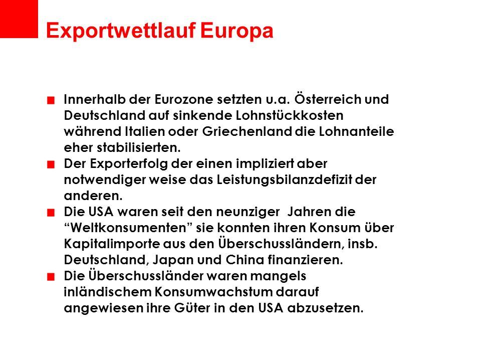 Exportwettlauf Europa