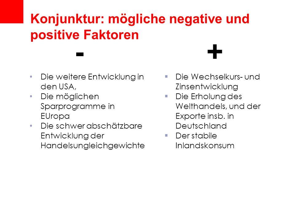 Konjunktur: mögliche negative und positive Faktoren