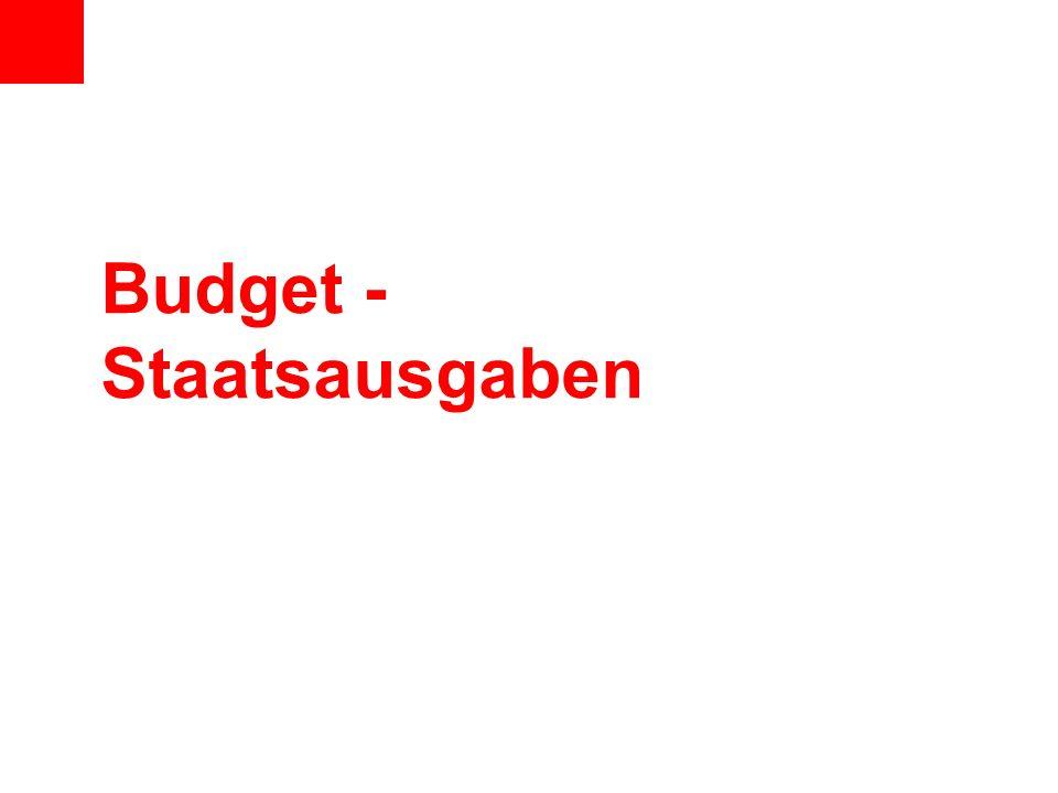 Budget - Staatsausgaben