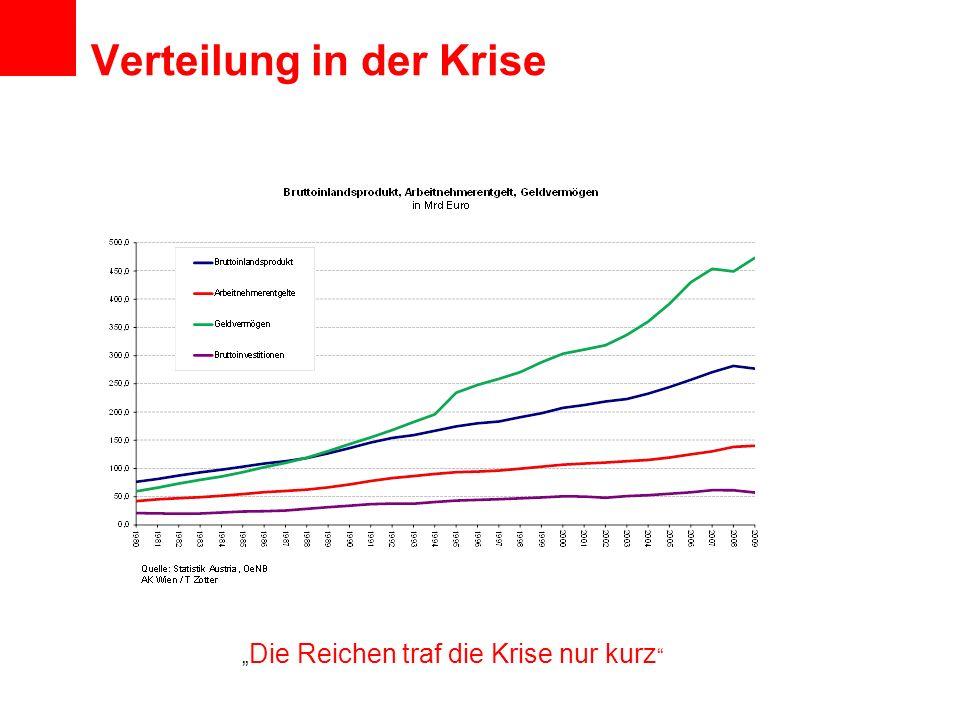Verteilung in der Krise