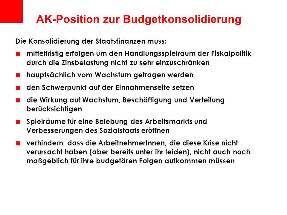 AK-Position zur Budgetkonsolidierung