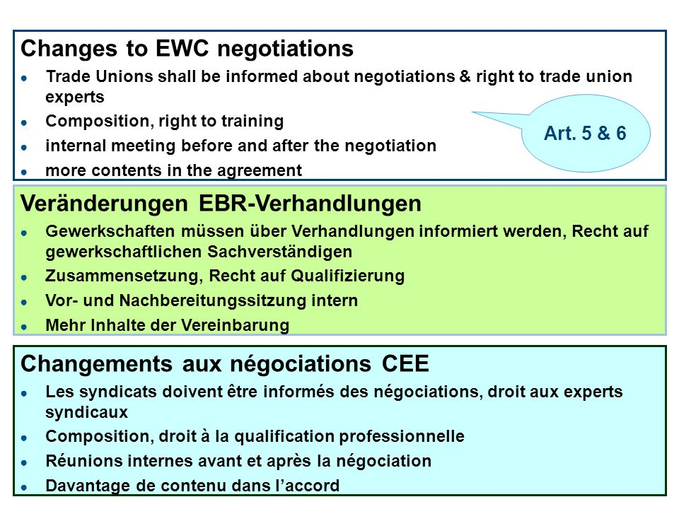 Changes to EWC negotiations