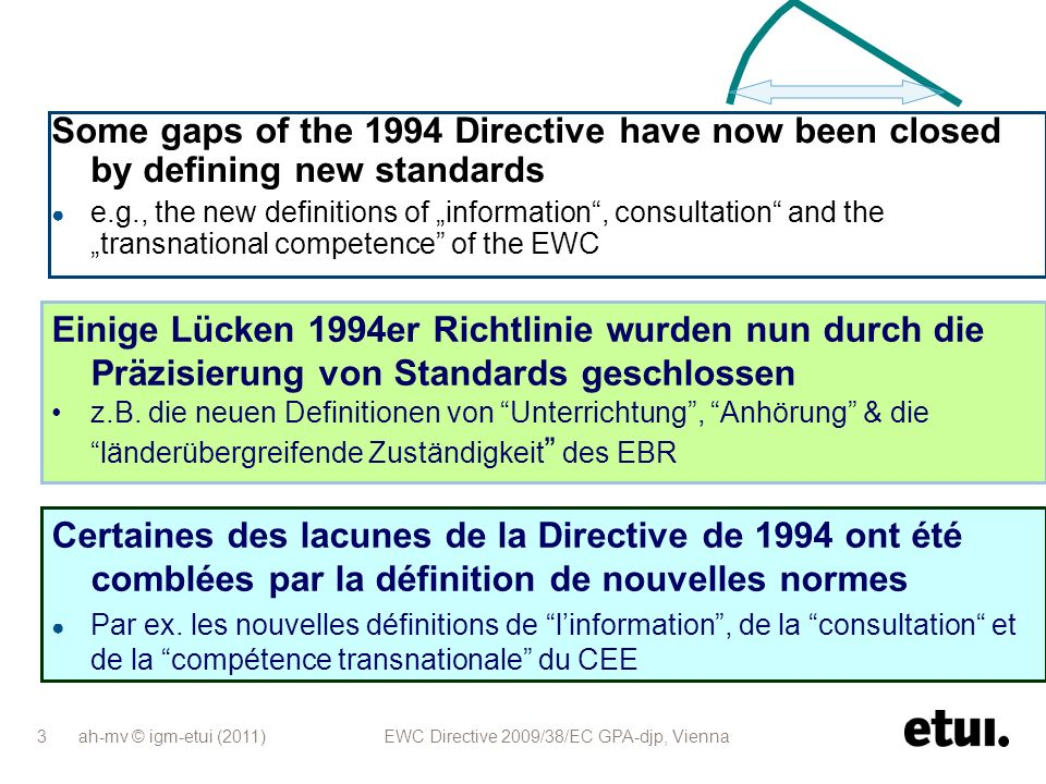 Some gaps of the 1994 Directive have now been closed by defining new standards