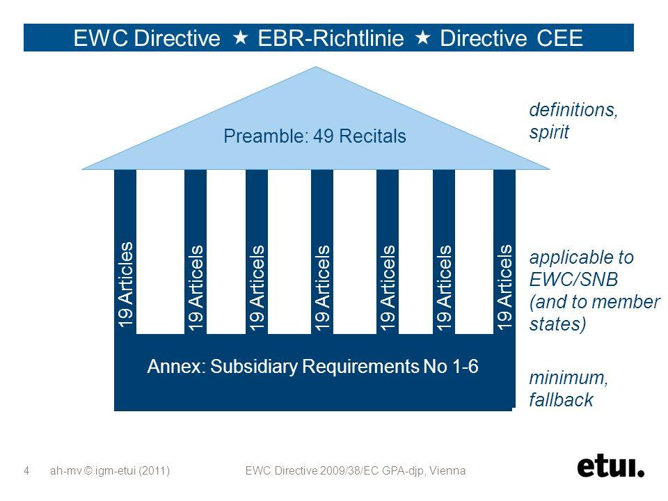 EWC Directive  EBR-Richtlinie  Directive CEE