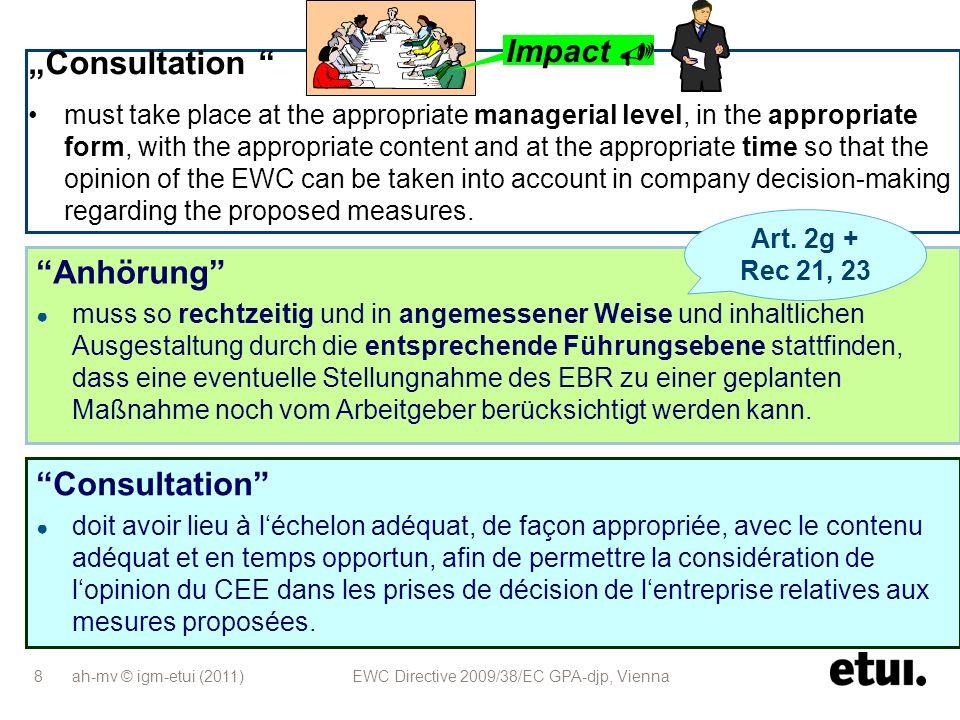 """""""Consultation Anhörung Consultation Impact """